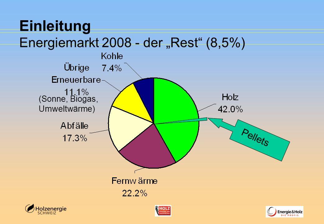 Marktentwicklung 1990-2008 Heterogene Teilmärkte Energieholzverbrauch 2008: 3.66 Mio.
