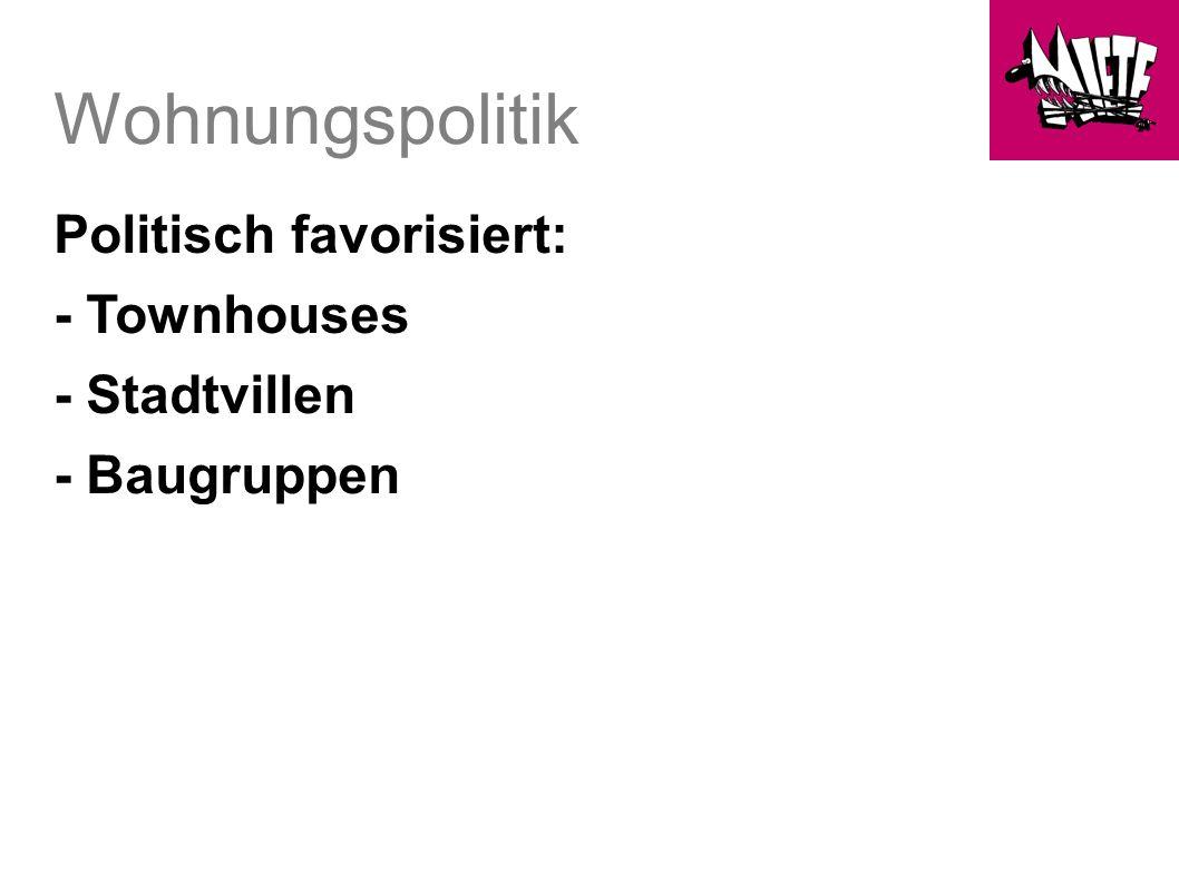 Wohnungspolitik Politisch favorisiert: - Townhouses - Stadtvillen - Baugruppen
