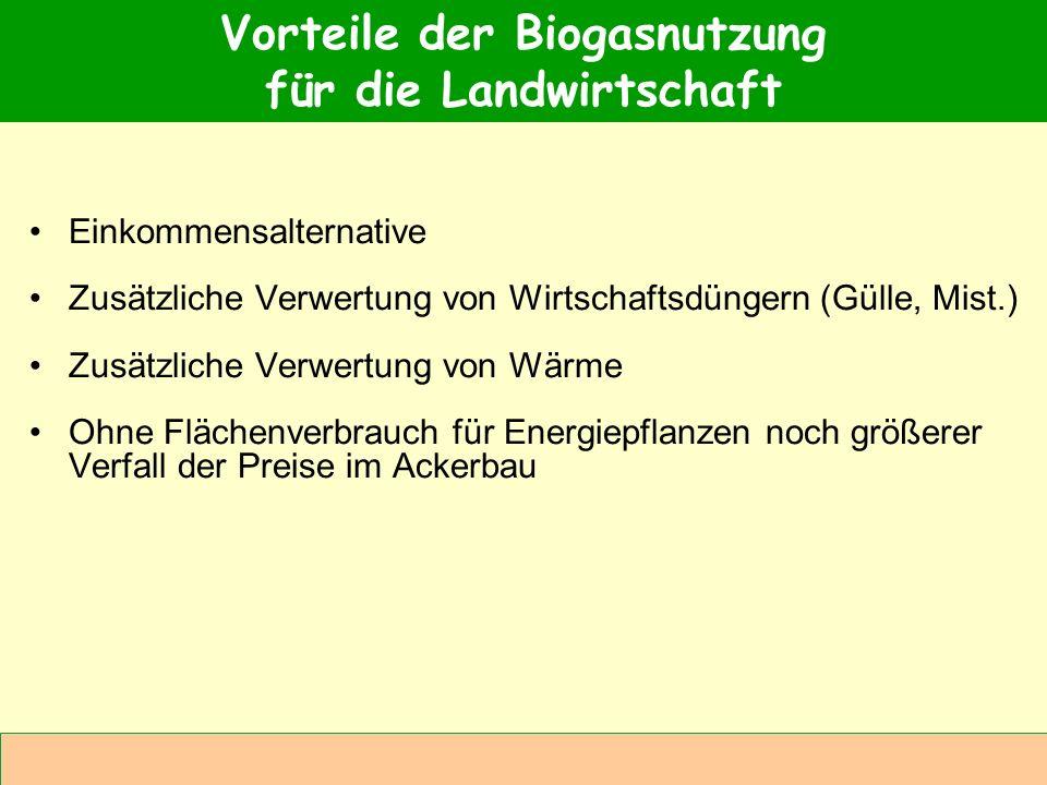 Abteilung Agrarwirtschaft BAL 08L Einkommensalternative Zusätzliche Verwertung von Wirtschaftsdüngern (Gülle, Mist.) Zusätzliche Verwertung von Wärme