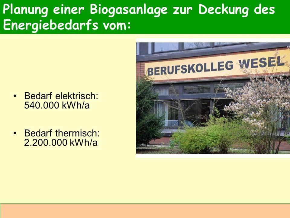 Abteilung Agrarwirtschaft BAL 08L Bedarf elektrisch: 540.000 kWh/a Bedarf thermisch: 2.200.000 kWh/a Planung einer Biogasanlage zur Deckung des Energi