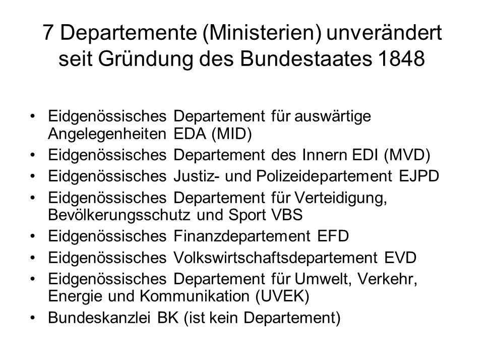 7 Departemente (Ministerien) unverändert seit Gründung des Bundestaates 1848 Eidgenössisches Departement für auswärtige Angelegenheiten EDA (MID) Eidg