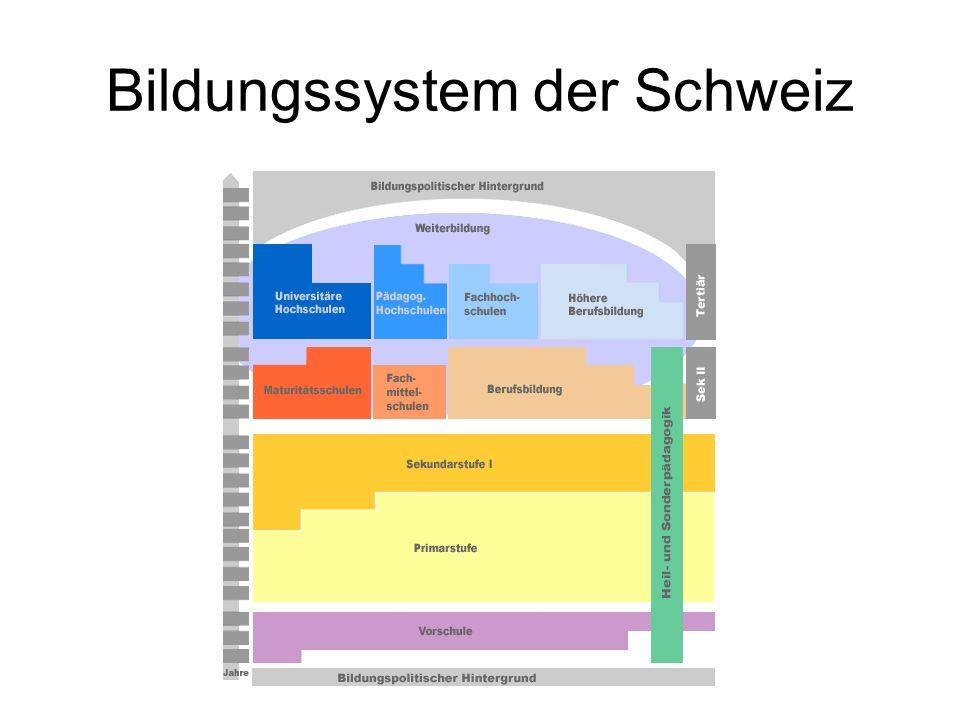 Bildungssystem der Schweiz