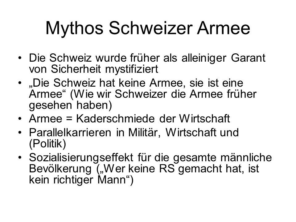 Mythos Schweizer Armee Die Schweiz wurde früher als alleiniger Garant von Sicherheit mystifiziert Die Schweiz hat keine Armee, sie ist eine Armee (Wie
