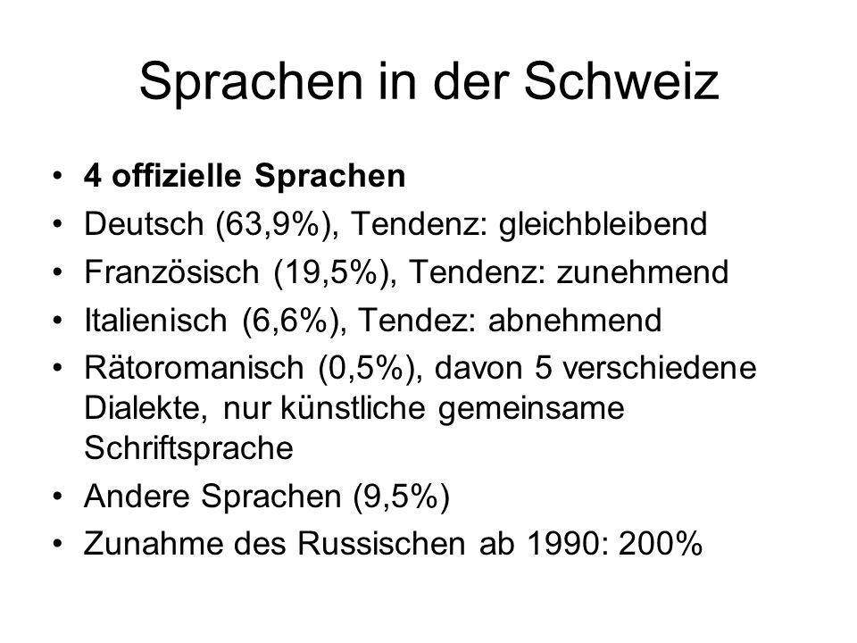 Sprachen in der Schweiz 4 offizielle Sprachen Deutsch (63,9%), Tendenz: gleichbleibend Französisch (19,5%), Tendenz: zunehmend Italienisch (6,6%), Ten