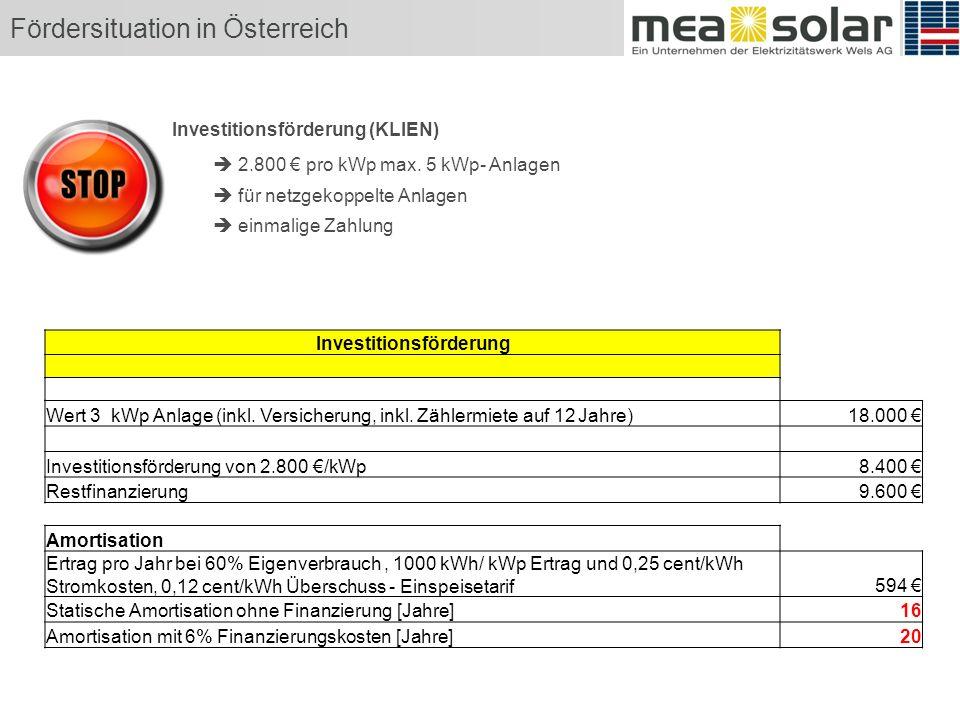 Investitionsförderung (KLIEN) 2.800 pro kWp max.