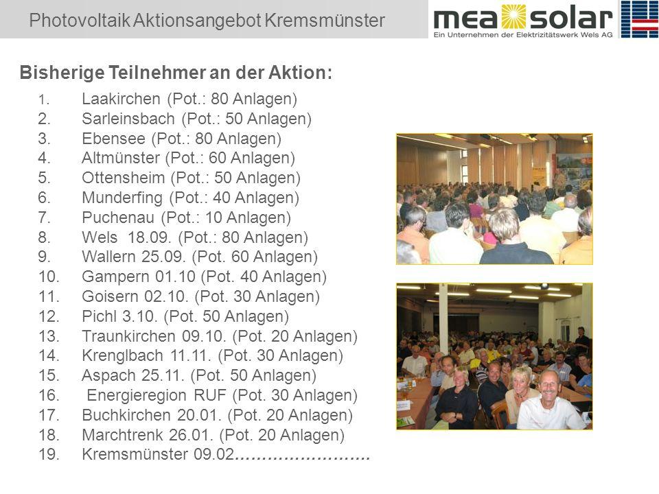 Photovoltaik Aktionsangebot Kremsmünster Bisherige Teilnehmer an der Aktion: 1.