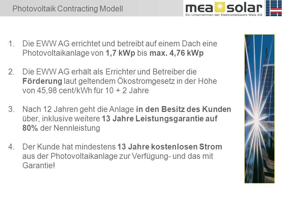 Photovoltaik Contracting Modell 1.Die EWW AG errichtet und betreibt auf einem Dach eine Photovoltaikanlage von 1,7 kWp bis max.