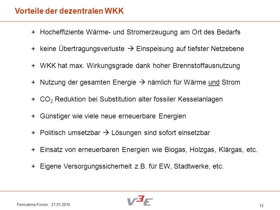 Fernwärme-Forum, 21.01.2010 13 Vorteile der dezentralen WKK +Hocheffiziente Wärme- und Stromerzeugung am Ort des Bedarfs + keine Übertragungsverluste