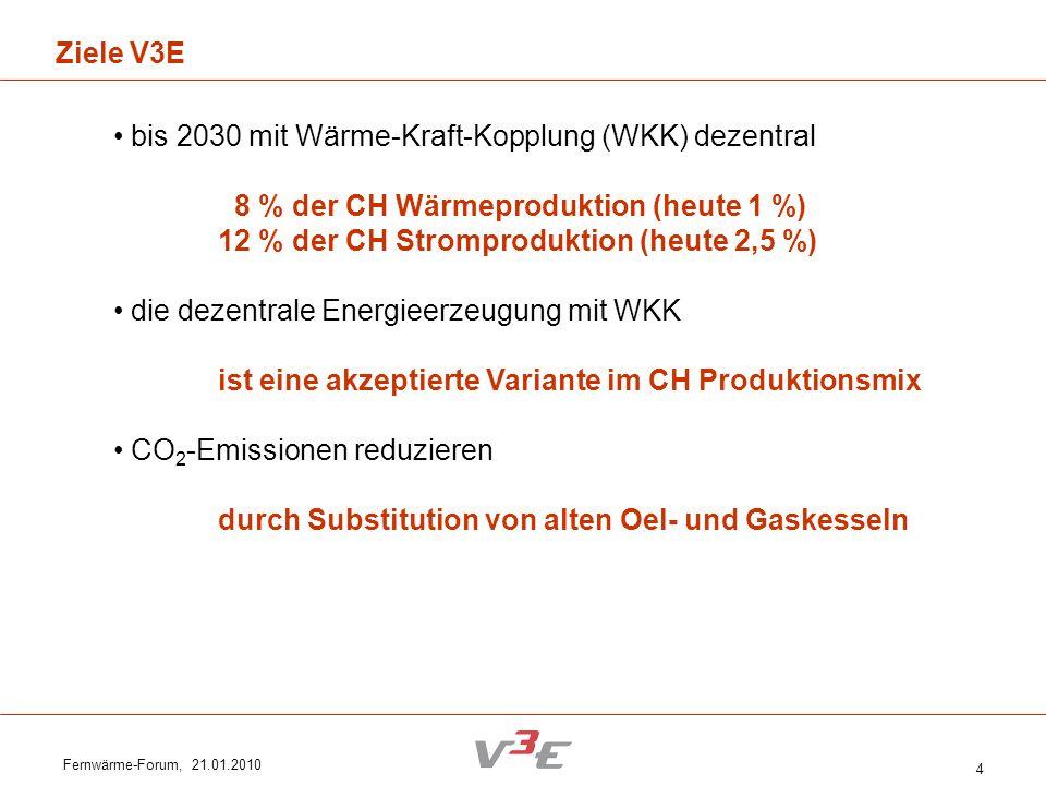 Fernwärme-Forum, 21.01.2010 4 Ziele V3E bis 2030 mit Wärme-Kraft-Kopplung (WKK) dezentral 8 % der CH Wärmeproduktion (heute 1 %) 12 % der CH Stromprod