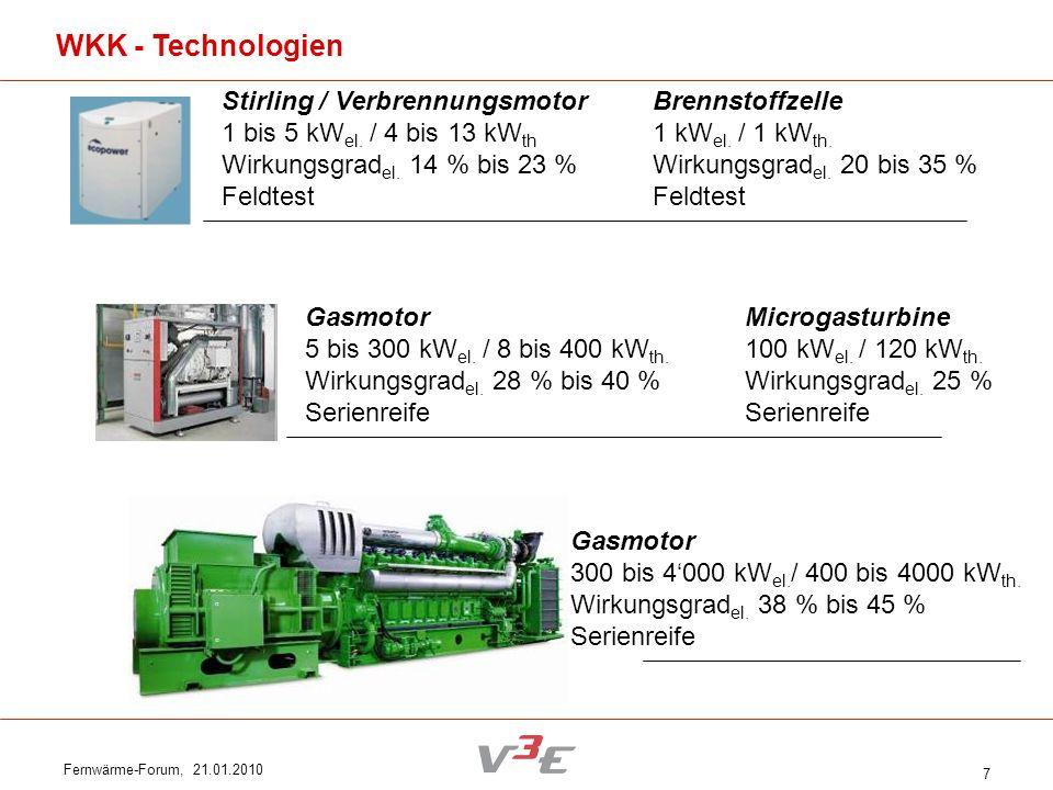 Fernwärme-Forum, 21.01.2010 7 Stirling / Verbrennungsmotor 1 bis 5 kW el. / 4 bis 13 kW th Wirkungsgrad el. 14 % bis 23 % Feldtest Gasmotor 5 bis 300
