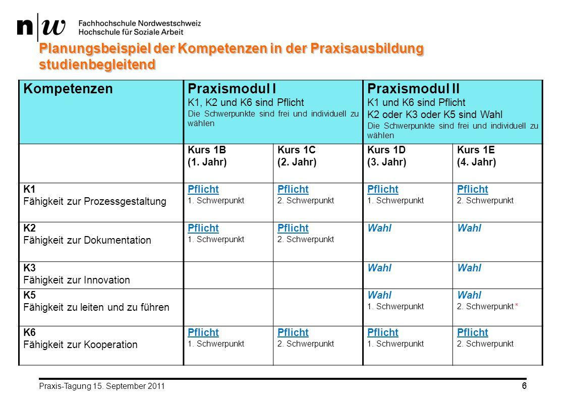 Praxis-Tagung 15. September 20116 6 Planungsbeispiel der Kompetenzen in der Praxisausbildung studienbegleitend KompetenzenPraxismodul I K1, K2 und K6