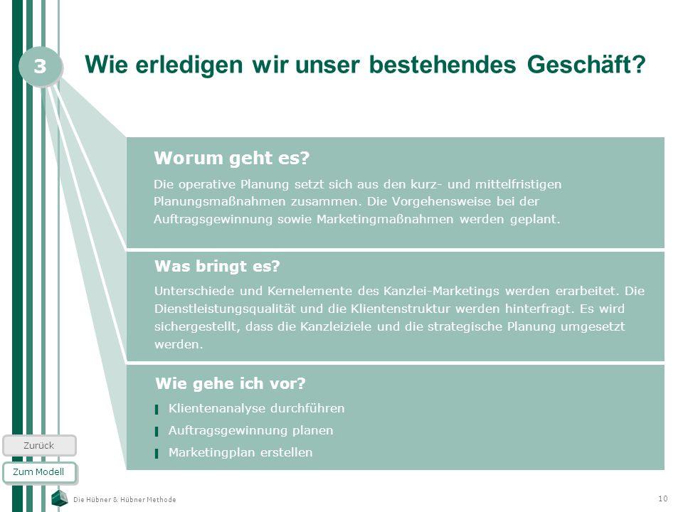 Die Hübner & Hübner Methode 10 Wie erledigen wir unser bestehendes Geschäft? Worum geht es? Die operative Planung setzt sich aus den kurz- und mittelf