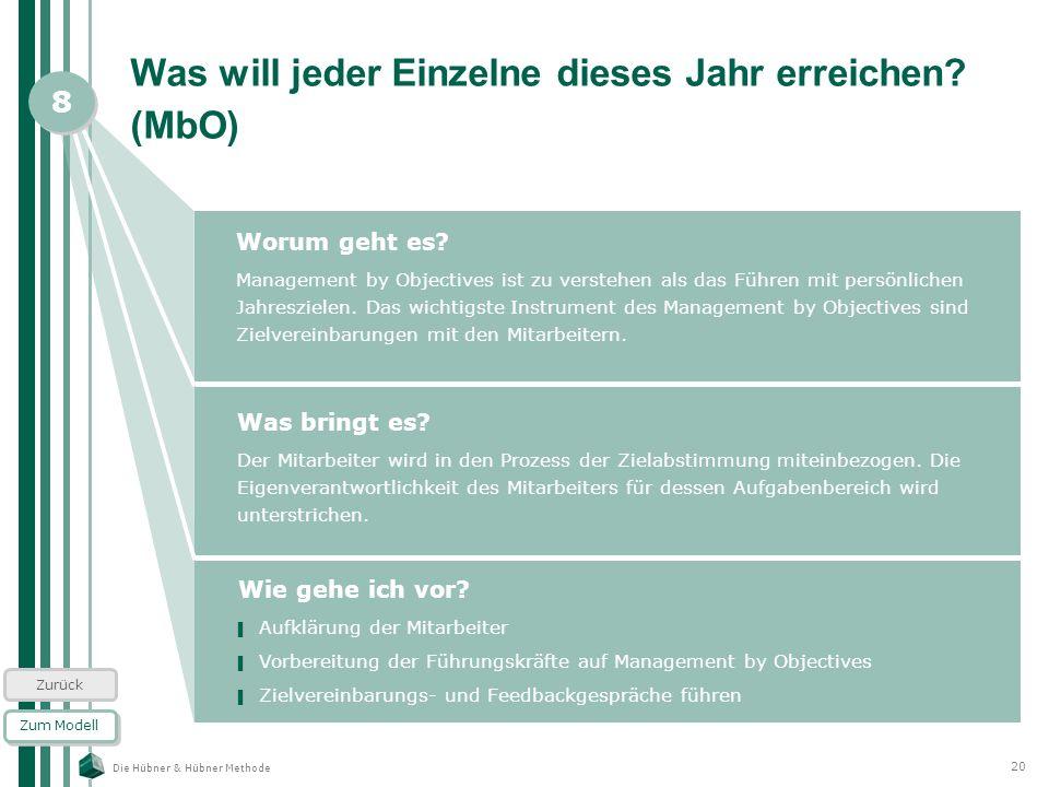Die Hübner & Hübner Methode 20 Was will jeder Einzelne dieses Jahr erreichen? (MbO) Worum geht es? Management by Objectives ist zu verstehen als das F