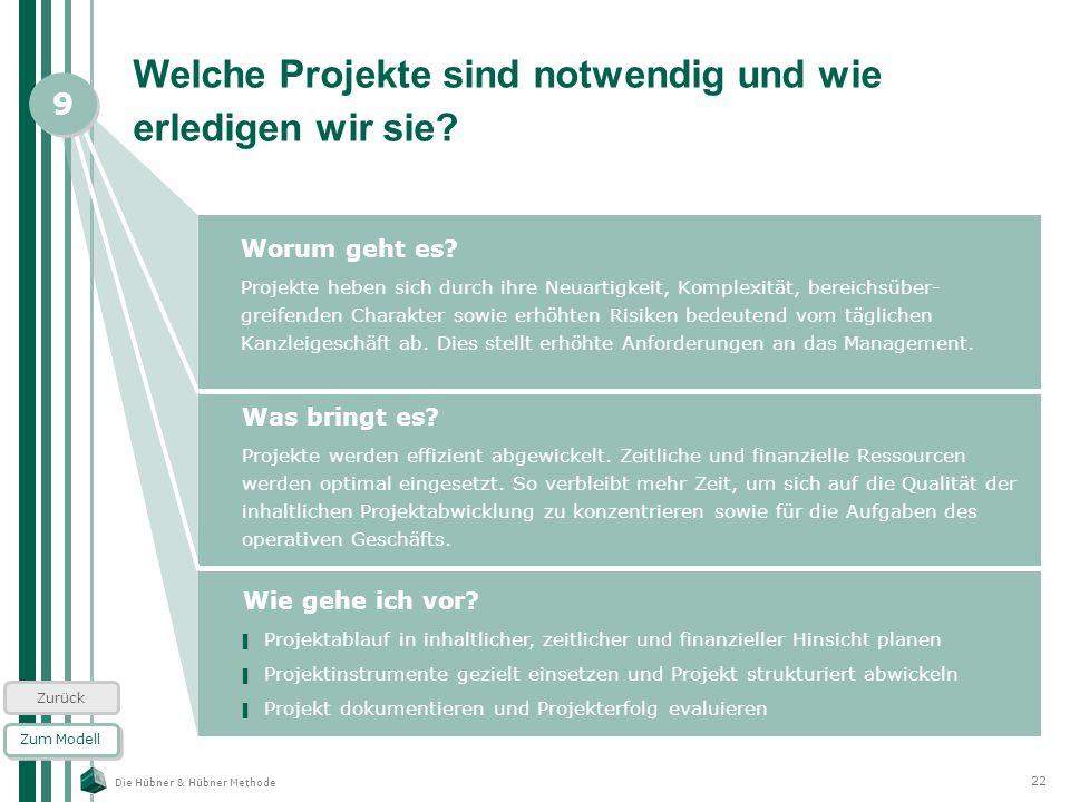 Die Hübner & Hübner Methode 22 Welche Projekte sind notwendig und wie erledigen wir sie? Worum geht es? Projekte heben sich durch ihre Neuartigkeit, K