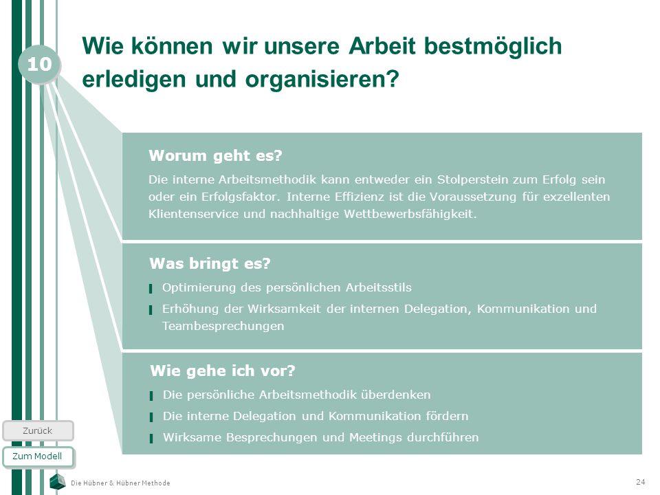 Die Hübner & Hübner Methode 24 Wie können wir unsere Arbeit bestmöglich erledigen und organisieren? Worum geht es? Die interne Arbeitsmethodik kann en