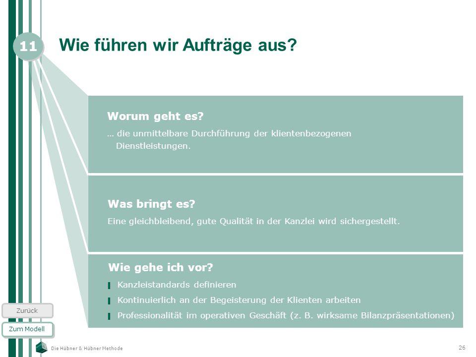 Die Hübner & Hübner Methode 26 Wie führen wir Aufträge aus? Worum geht es? … die unmittelbare Durchführung der klientenbezogenen Dienstleistungen. Zum