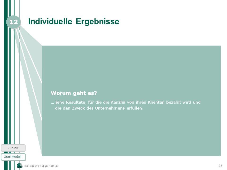 Die Hübner & Hübner Methode 28 Individuelle Ergebnisse Zum Modell 12 Zurück Worum geht es? … jene Resultate, für die die Kanzlei von ihren Klienten be