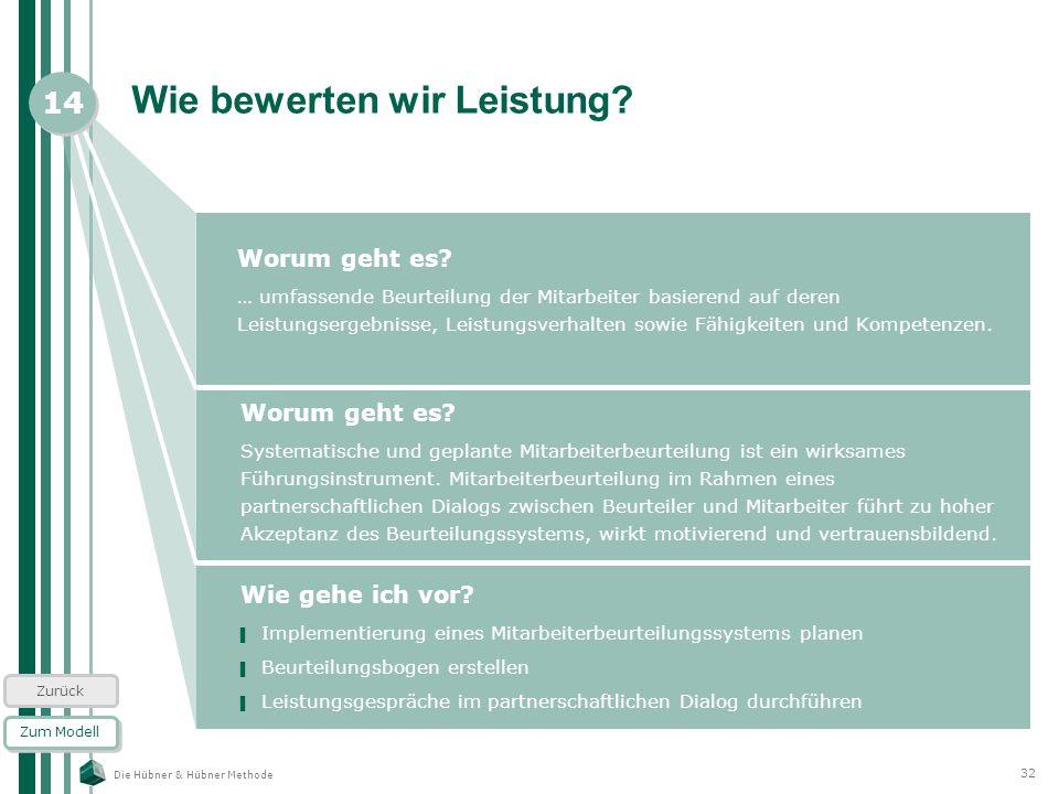 Die Hübner & Hübner Methode 32 Wie bewerten wir Leistung? Worum geht es? … umfassende Beurteilung der Mitarbeiter basierend auf deren Leistungsergebni