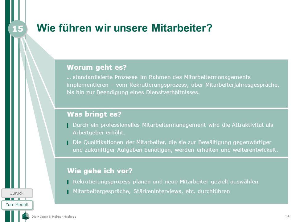 Die Hübner & Hübner Methode 34 Wie führen wir unsere Mitarbeiter? Worum geht es? … standardisierte Prozesse im Rahmen des Mitarbeitermanagements imple
