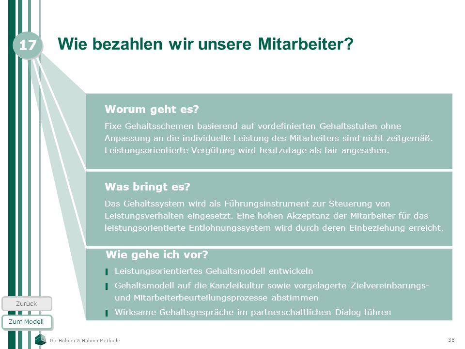 Die Hübner & Hübner Methode 38 Wie bezahlen wir unsere Mitarbeiter? Worum geht es? Fixe Gehaltsschemen basierend auf vordefinierten Gehaltsstufen ohne
