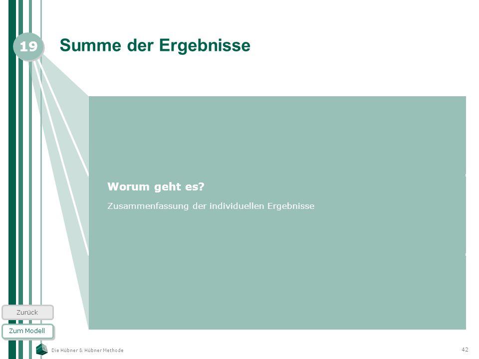 Die Hübner & Hübner Methode 42 Summe der Ergebnisse Zum Modell 19 Zurück Worum geht es? Zusammenfassung der individuellen Ergebnisse