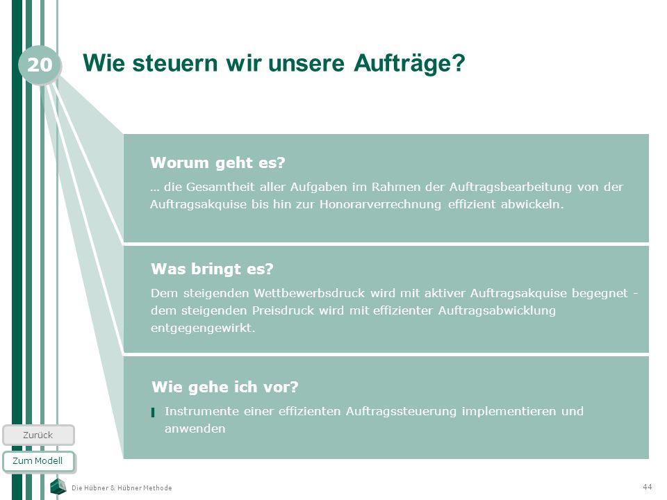 Die Hübner & Hübner Methode 44 Wie steuern wir unsere Aufträge? Worum geht es? … die Gesamtheit aller Aufgaben im Rahmen der Auftragsbearbeitung von d