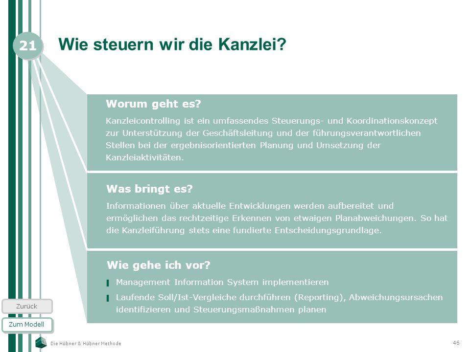 Die Hübner & Hübner Methode 46 Wie steuern wir die Kanzlei? Worum geht es? Kanzleicontrolling ist ein umfassendes Steuerungs- und Koordinationskonzept