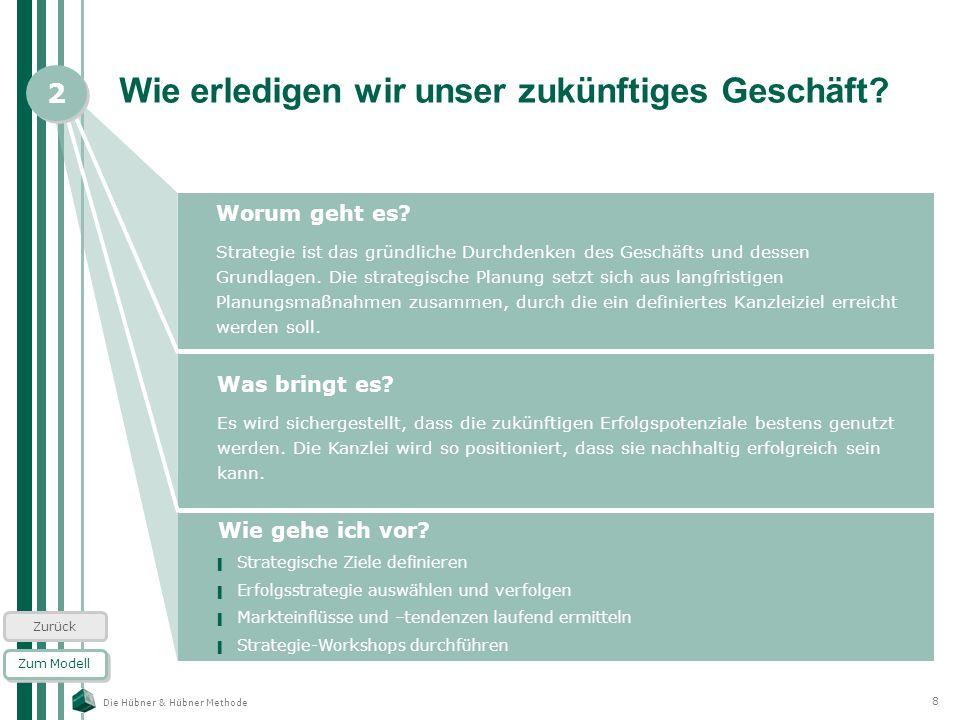 Die Hübner & Hübner Methode 8 Wie erledigen wir unser zukünftiges Geschäft? Worum geht es? Strategie ist das gründliche Durchdenken des Geschäfts und