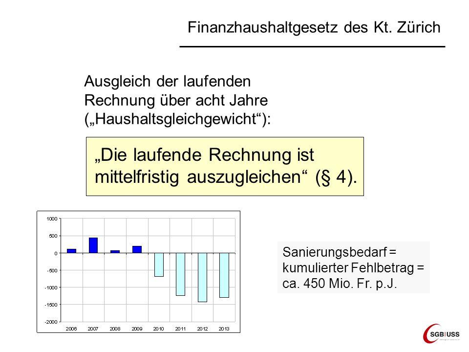 Finanzhaushaltgesetz des Kt. Zürich Ausgleich der laufenden Rechnung über acht Jahre (Haushaltsgleichgewicht): Die laufende Rechnung ist mittelfristig