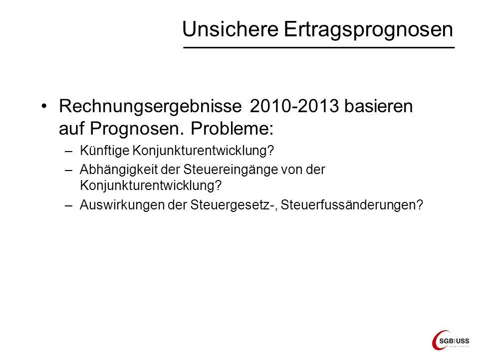 Unsichere Ertragsprognosen Rechnungsergebnisse 2010-2013 basieren auf Prognosen. Probleme: –Künftige Konjunkturentwicklung? –Abhängigkeit der Steuerei