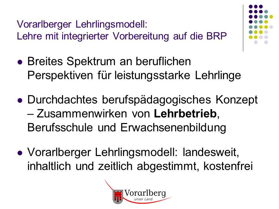 Vorarlberger Lehrlingsmodell: Lehre mit integrierter Vorbereitung auf die BRP Breites Spektrum an beruflichen Perspektiven für leistungsstarke Lehrlinge Durchdachtes berufspädagogisches Konzept – Zusammenwirken von Lehrbetrieb, Berufsschule und Erwachsenenbildung Vorarlberger Lehrlingsmodell: landesweit, inhaltlich und zeitlich abgestimmt, kostenfrei