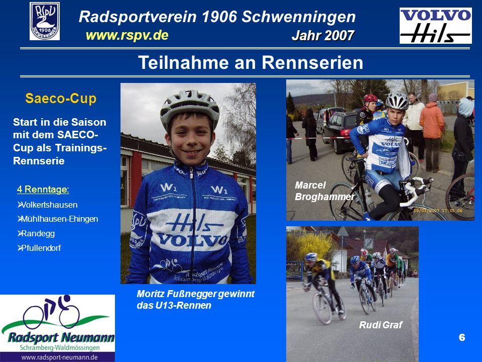 Radsportverein 1906 Schwenningen Jahr 2007 www.rspv.de Physiotherapie Manfred Steinbach Tel.: 07720-811 400 7 Teilnahme an Rennserien Interstuhl-Cup (Bezirk Schwarzwald-Zollern) Ergebnisse: U13:1.