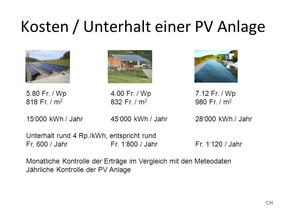 Kosten / Unterhalt einer PV Anlage 5.80 Fr. / Wp4.00 Fr. / Wp7.12 Fr. / Wp 818 Fr. / m 2 832 Fr. / m 2 980 Fr. / m 2 15000 kWh / Jahr45000 kWh / Jahr2