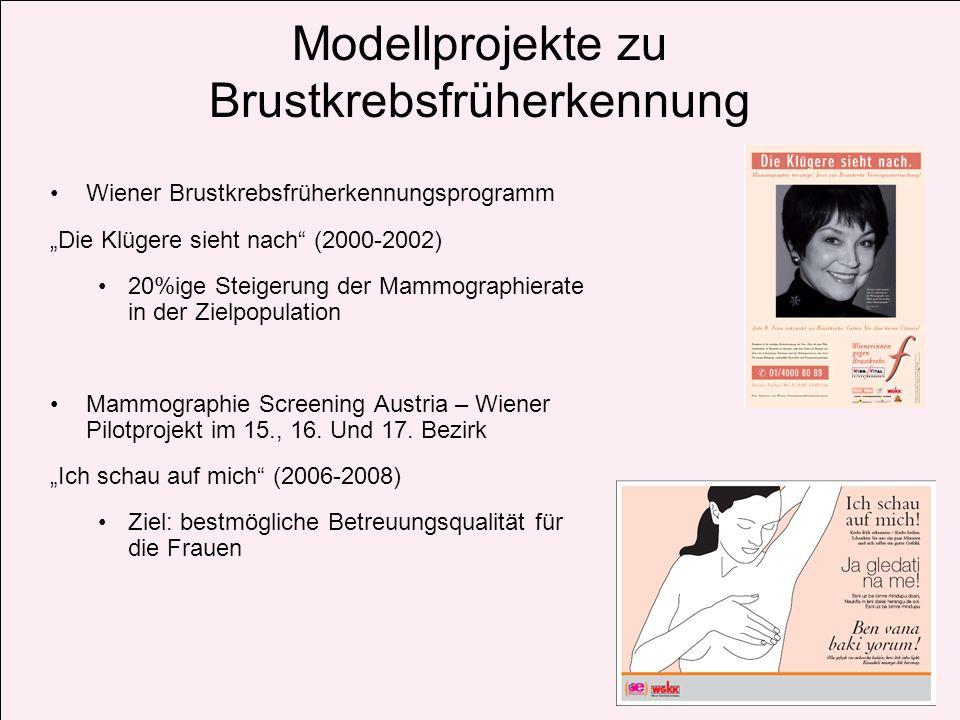 Modellprojekte zu Brustkrebsfrüherkennung Wiener Brustkrebsfrüherkennungsprogramm Die Klügere sieht nach (2000-2002) 20%ige Steigerung der Mammographi
