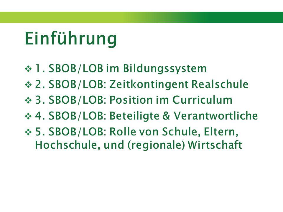 1. SBOB/LOB im Bildungssystem 2. SBOB/LOB: Zeitkontingent Realschule 3. SBOB/LOB: Position im Curriculum 4. SBOB/LOB: Beteiligte & Verantwortliche 5.
