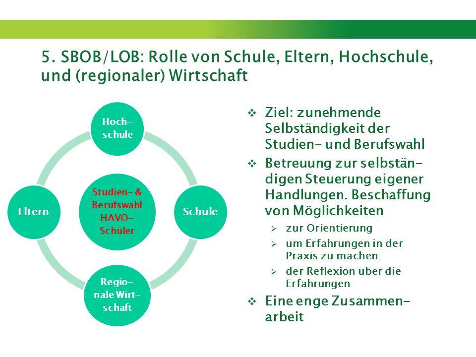 5. SBOB/LOB: Rolle von Schule, Eltern, Hochschule, und (regionaler) Wirtschaft Studien- & Berufswahl HAVO- Schüler Hoch- schule Schule Regio- nale Wir