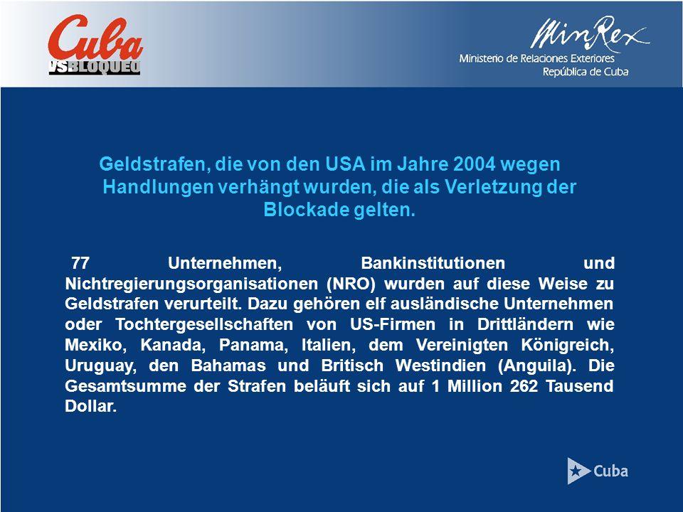 Geldstrafen, die von den USA im Jahre 2004 wegen Handlungen verhängt wurden, die als Verletzung der Blockade gelten.