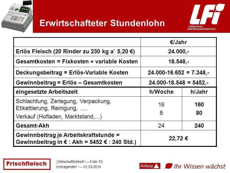 Frischfleisch Wirtschaftlichkeit Folie 13 Vortragende/r 01.03.2014 Anfang Erwirtschafteter Stundenlohn /Jahr Erlös Fleisch (20 Rinder zu 230 kg a` 5,2