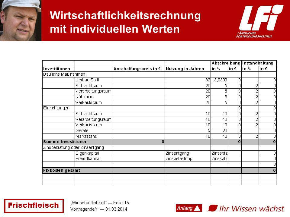 Frischfleisch Wirtschaftlichkeit Folie 15 Vortragende/r 01.03.2014 Anfang Wirtschaftlichkeitsrechnung mit individuellen Werten