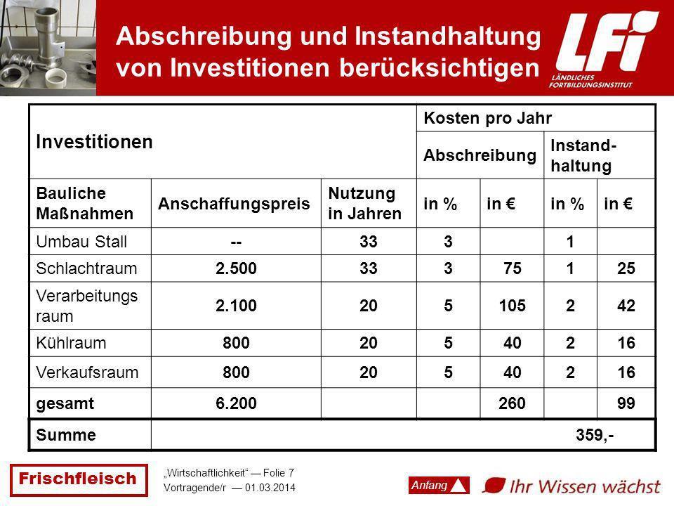 Frischfleisch Wirtschaftlichkeit Folie 7 Vortragende/r 01.03.2014 Anfang Abschreibung und Instandhaltung von Investitionen berücksichtigen Investition