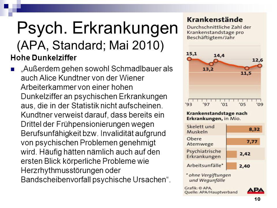 Psych. Erkrankungen (APA, Standard; Mai 2010) Hohe Dunkelziffer Außerdem gehen sowohl Schmadlbauer als auch Alice Kundtner von der Wiener Arbeiterkamm