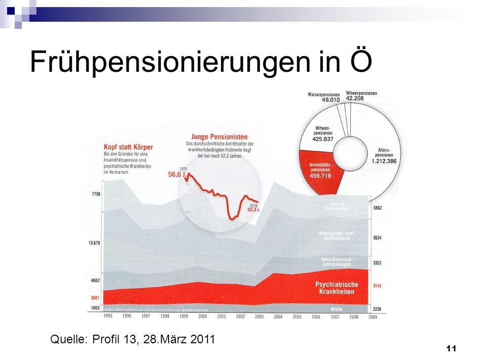 Frühpensionierungen in Ö Quelle: Profil 13, 28.März 2011 11