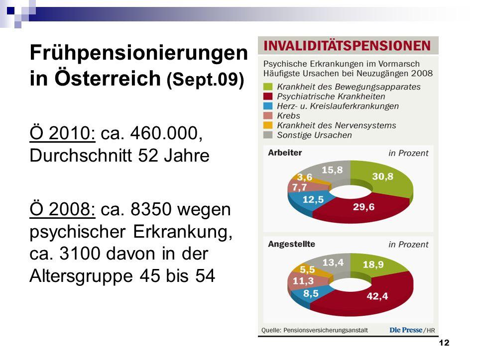 Frühpensionierungen in Österreich (Sept.09) Ö 2010: ca. 460.000, Durchschnitt 52 Jahre Ö 2008: ca. 8350 wegen psychischer Erkrankung, ca. 3100 davon i