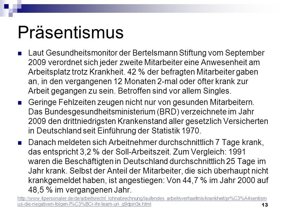 Präsentismus Laut Gesundheitsmonitor der Bertelsmann Stiftung vom September 2009 verordnet sich jeder zweite Mitarbeiter eine Anwesenheit am Arbeitspl