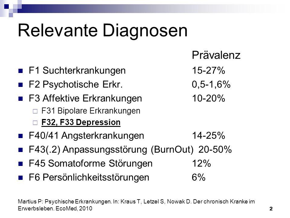 Relevante Diagnosen Prävalenz F1 Suchterkrankungen15-27% F2 Psychotische Erkr.0,5-1,6% F3 Affektive Erkrankungen10-20% F31 Bipolare Erkrankungen F32,