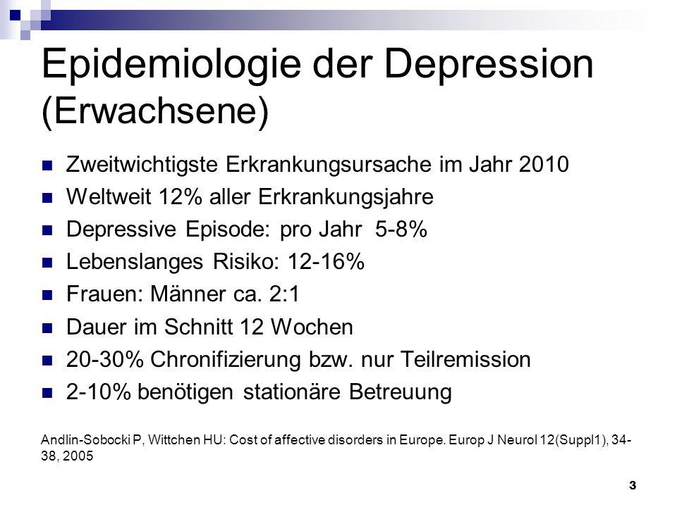 Epidemiologie der Depression (Erwachsene) Zweitwichtigste Erkrankungsursache im Jahr 2010 Weltweit 12% aller Erkrankungsjahre Depressive Episode: pro