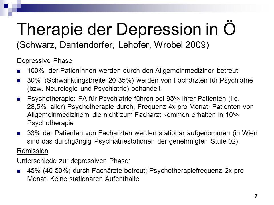 Therapie der Depression in Ö (Schwarz, Dantendorfer, Lehofer, Wrobel 2009) Depressive Phase 100% der PatienInnen werden durch den Allgemeinmediziner b