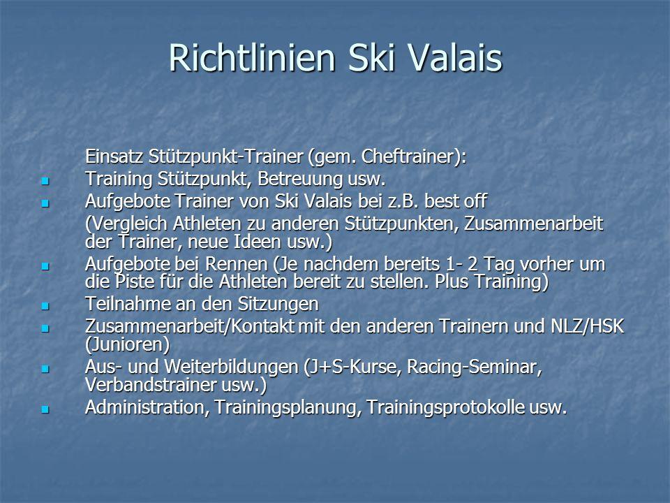 Richtlinien Ski Valais Einsatz Stützpunkt-Trainer (gem. Cheftrainer): Training Stützpunkt, Betreuung usw. Training Stützpunkt, Betreuung usw. Aufgebot