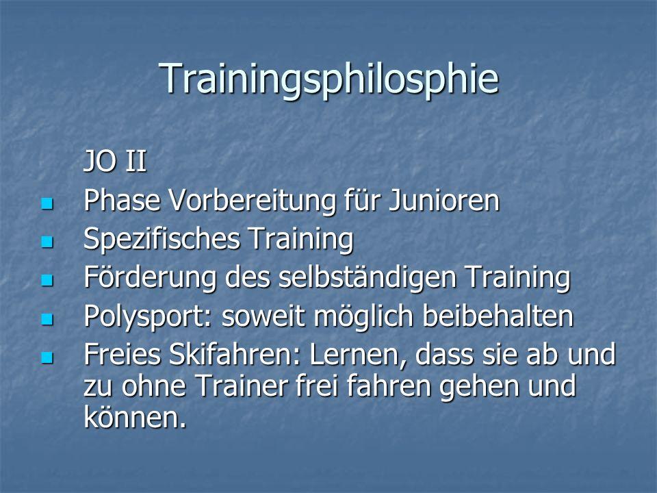 Trainingsphilosphie JO II Phase Vorbereitung für Junioren Phase Vorbereitung für Junioren Spezifisches Training Spezifisches Training Förderung des se
