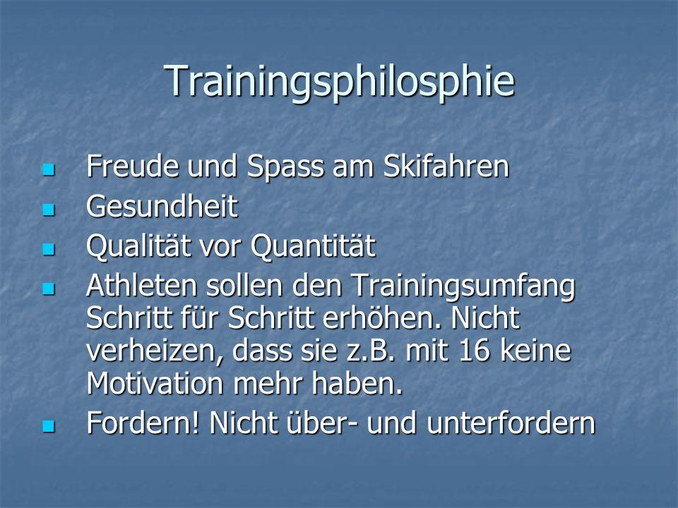 Trainingsphilosphie Freude und Spass am Skifahren Freude und Spass am Skifahren Gesundheit Gesundheit Qualität vor Quantität Qualität vor Quantität At